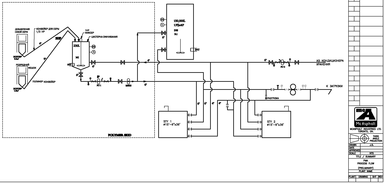 polymer plant diagram