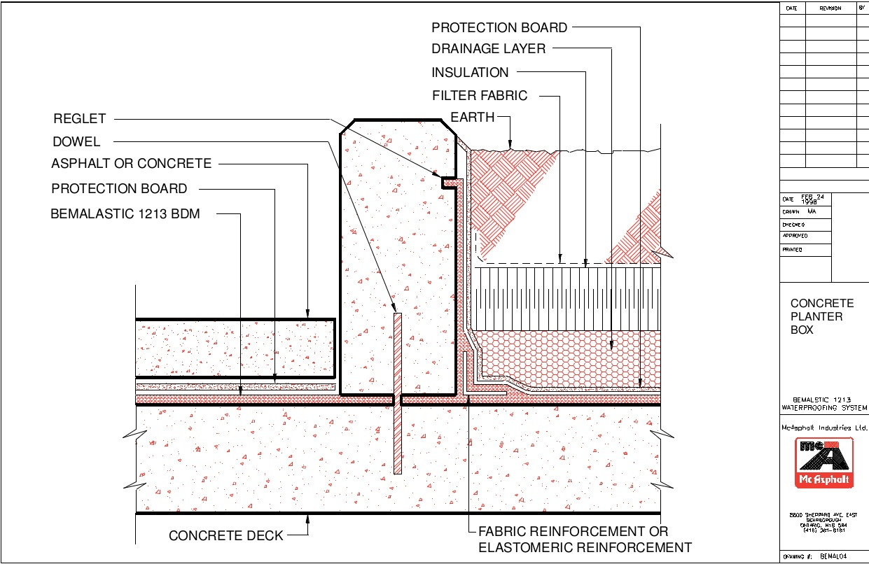 Foundation Waterproofing Details : Waterproofing cantat associates inc